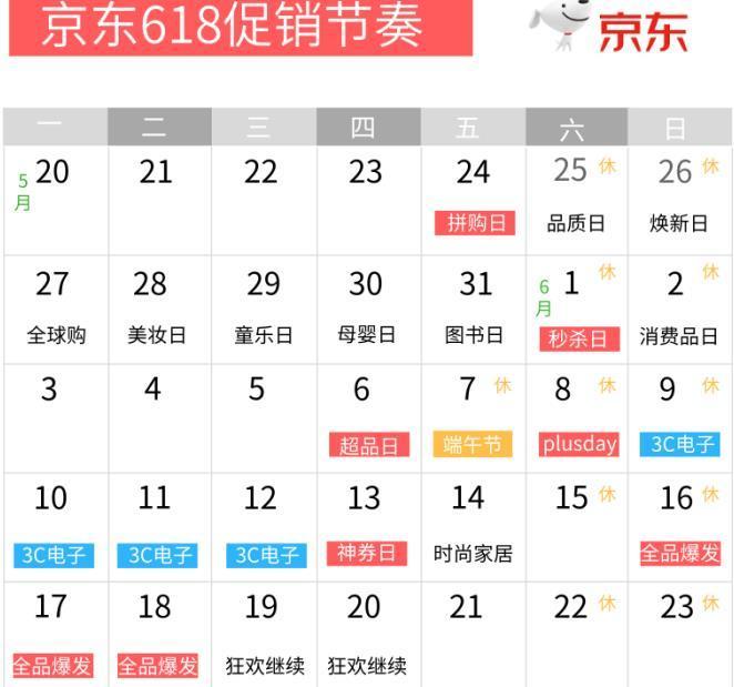 京东、天猫、苏宁等电商618活动攻略日历