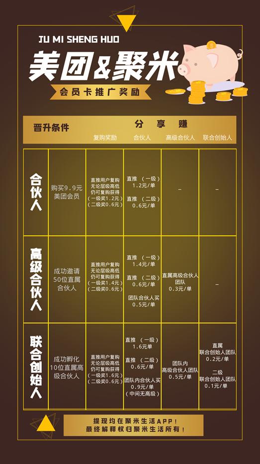 强烈推荐省钱外卖宝推广100%赚钱